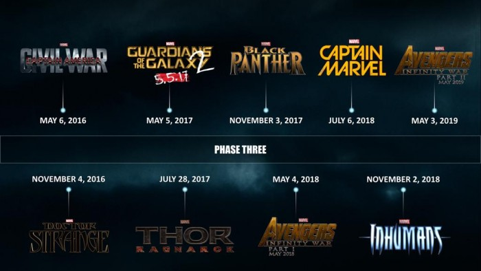 漫威宣布《蚁人》续集等三部新片计划