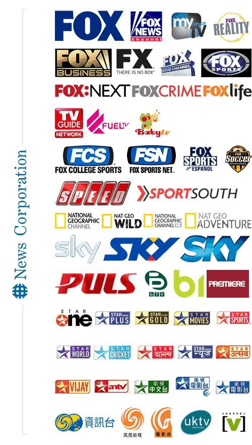 新闻集团正式宣布将拆分成两家独立公司 娱乐业务独立上市