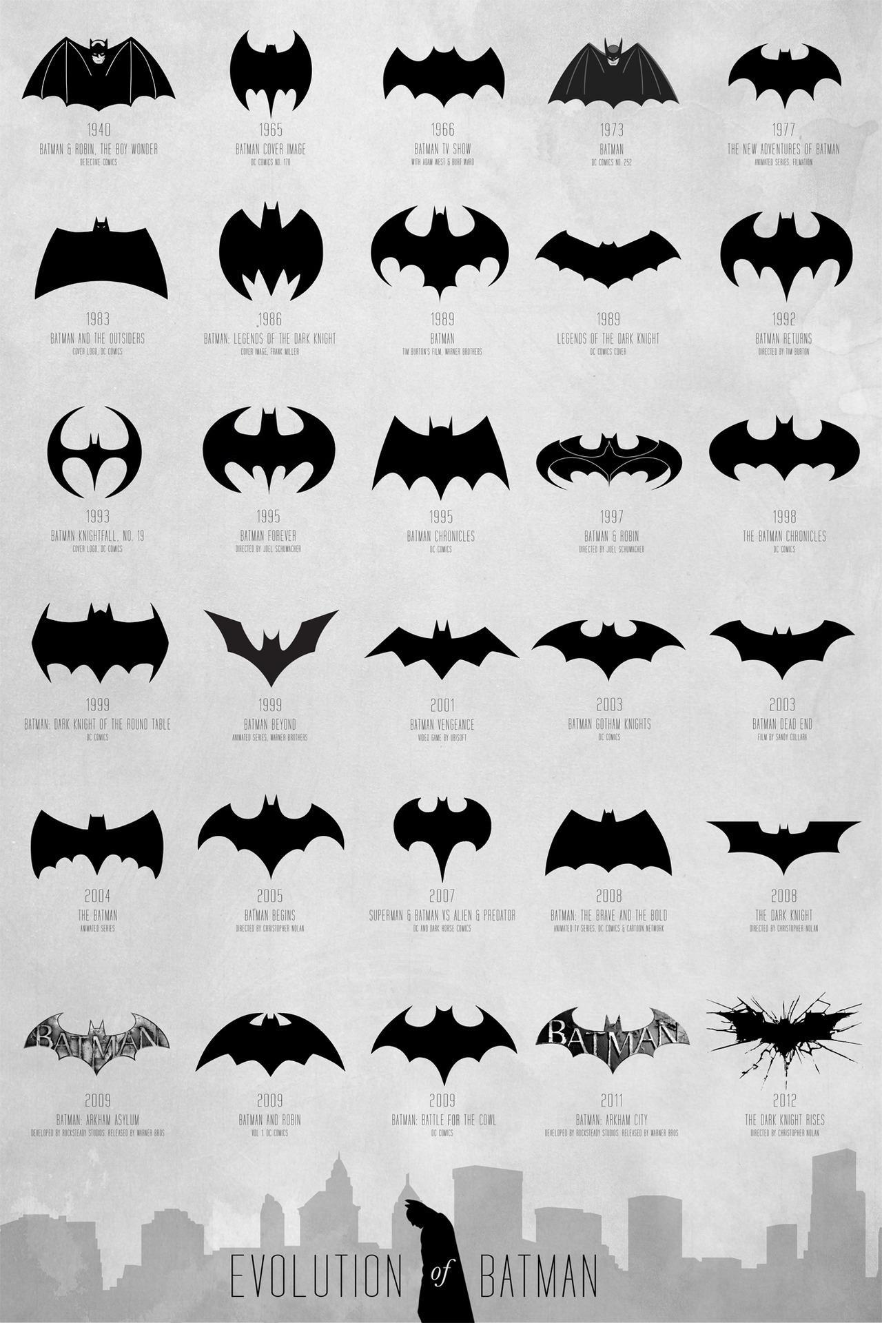 1940-2012蝙蝠侠标志进化史(Evolution of Batman Logo)