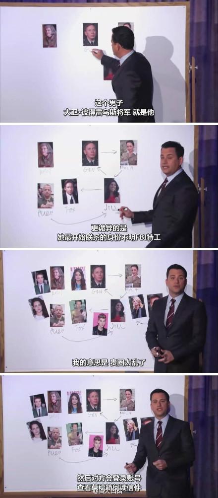吉米·鸡毛秀 鸡毛图解中情局小三事件